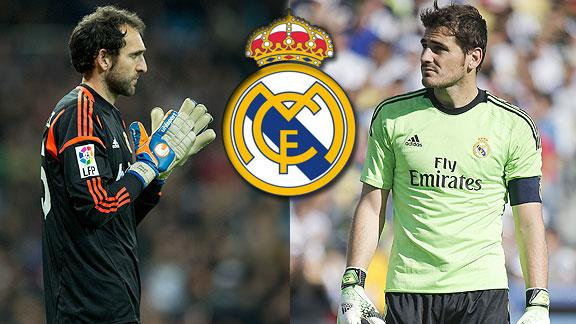 Iker Casillas vs Diego Lopez antes del Real Madrid vs Barcelona